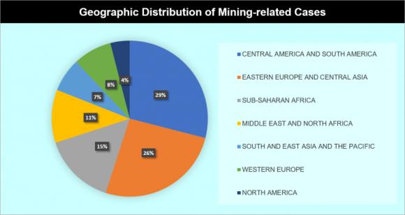 mining-pie-768x408